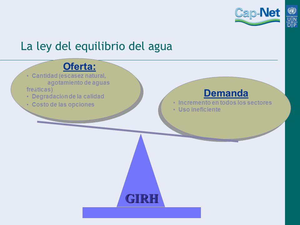 La ley del equilibrio del agua Demanda Incremento en todos los sectores Uso ineficiente Oferta: Cantidad (escasez natural, agotamiento de aguas fre á