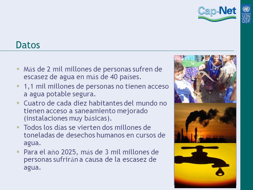 Datos M á s de 2 mil millones de personas sufren de escasez de agua en m á s de 40 pa í ses.