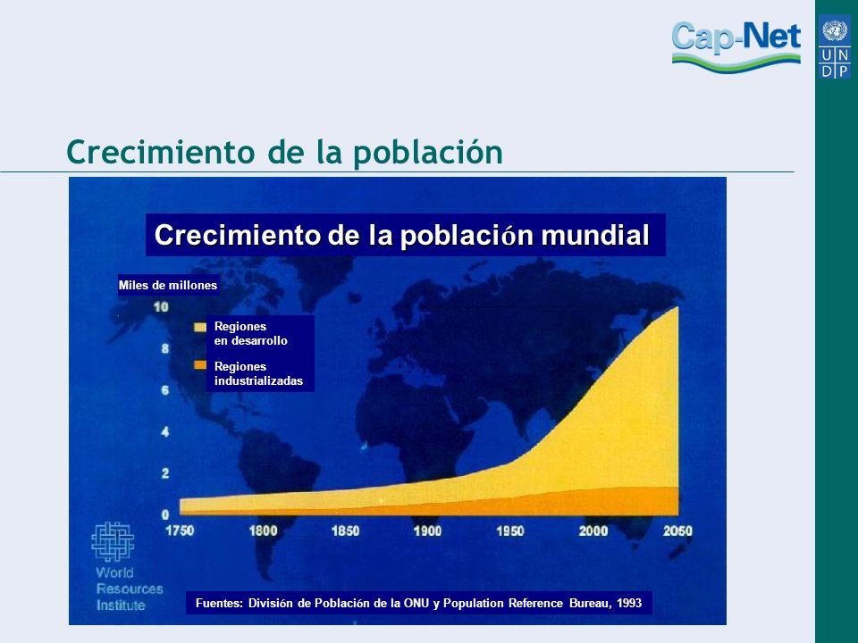 Crecimiento de la población Crecimiento de la poblaci ó n mundial Miles de millones Fuentes: Divisi ó n de Poblaci ó n de la ONU y Population Reference Bureau, 1993 Regiones en desarrollo Regiones industrializadas