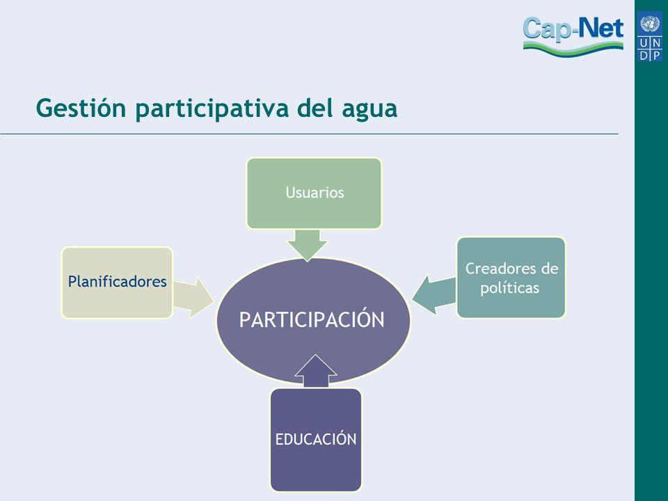 Gestión participativa del agua