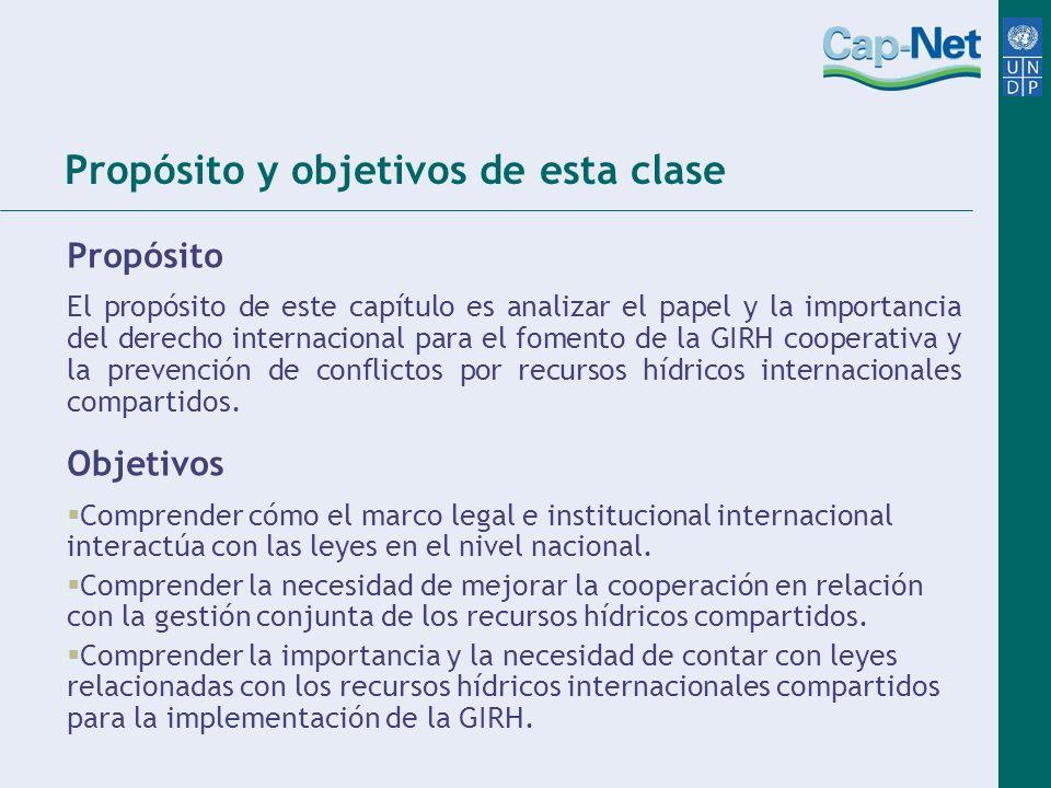 Propósito y objetivos de esta clase Propósito El propósito de este capítulo es analizar el papel y la importancia del derecho internacional para el fomento de la GIRH cooperativa y la prevención de conflictos por recursos hídricos internacionales compartidos.