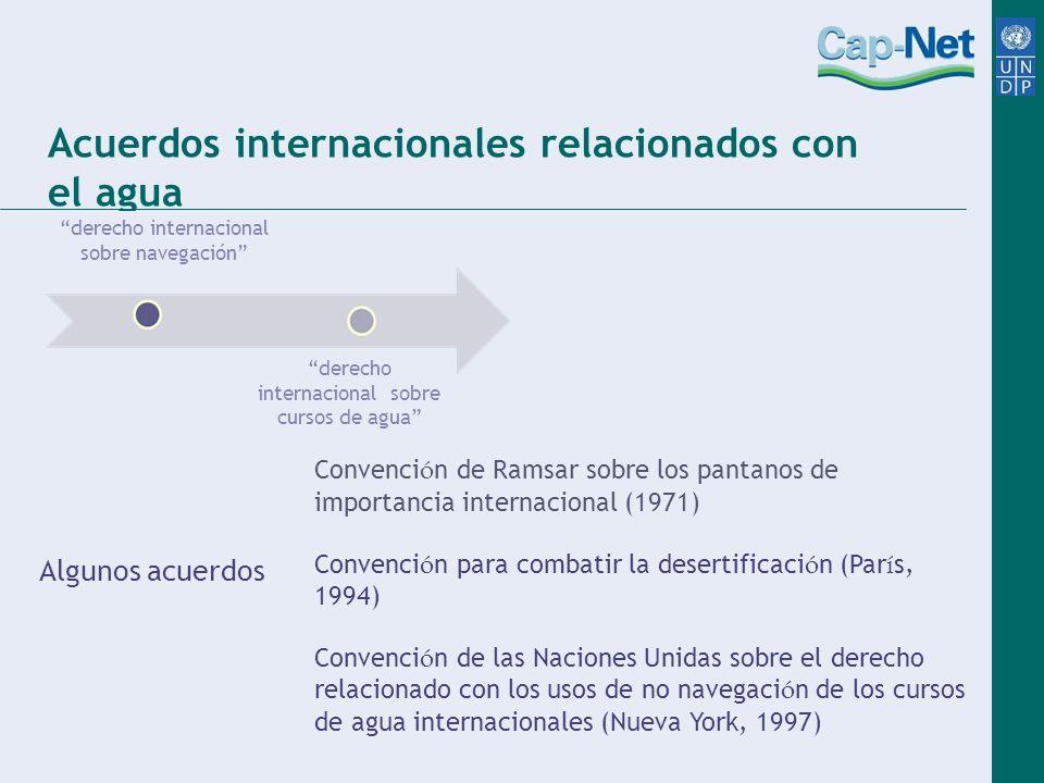 Acuerdos internacionales relacionados con el agua Algunos acuerdos Convenci ó n de Ramsar sobre los pantanos de importancia internacional (1971) Conve
