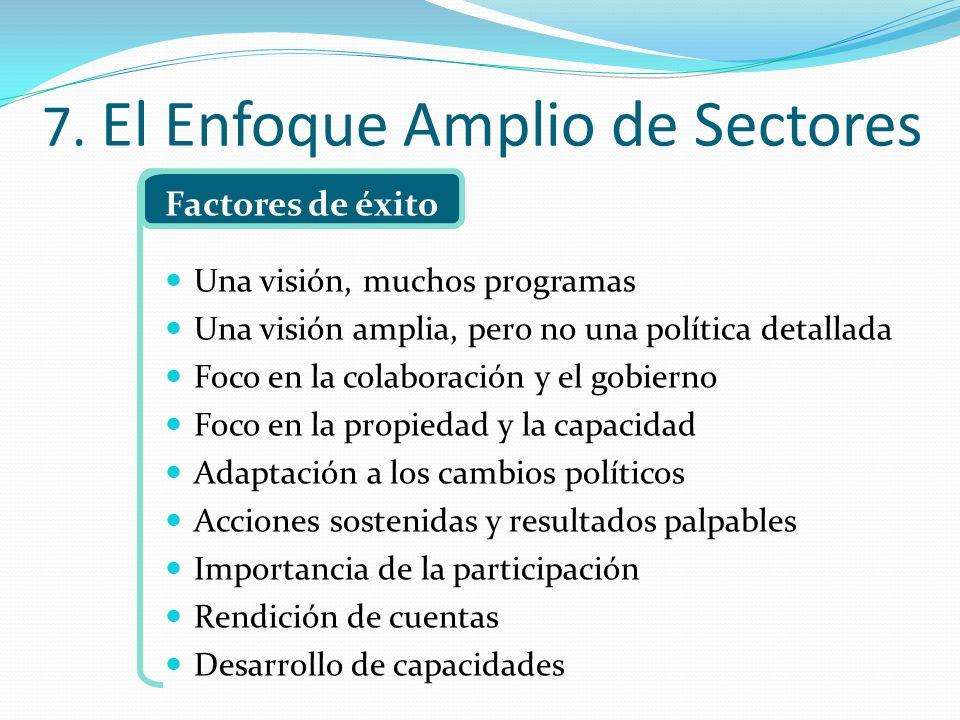 7. El Enfoque Amplio de Sectores Factores de éxito Una visión, muchos programas Una visión amplia, pero no una política detallada Foco en la colaborac