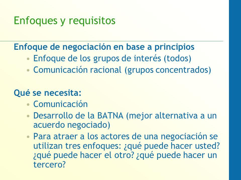 Enfoques y requisitos Enfoque de negociación en base a principios Enfoque de los grupos de interés (todos) Comunicación racional (grupos concentrados)
