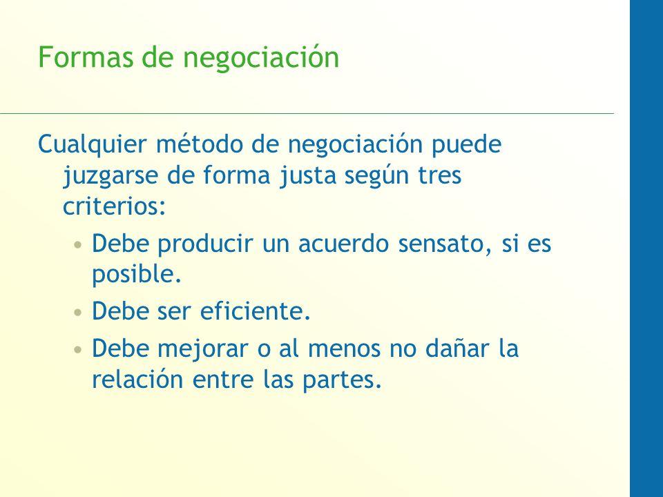 Formas de negociación Cualquier método de negociación puede juzgarse de forma justa según tres criterios: Debe producir un acuerdo sensato, si es posi
