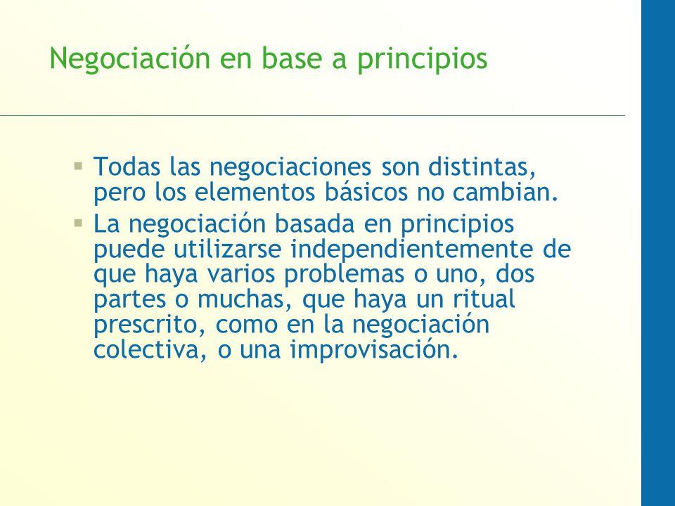 Negociación en base a principios Todas las negociaciones son distintas, pero los elementos básicos no cambian. La negociación basada en principios pue