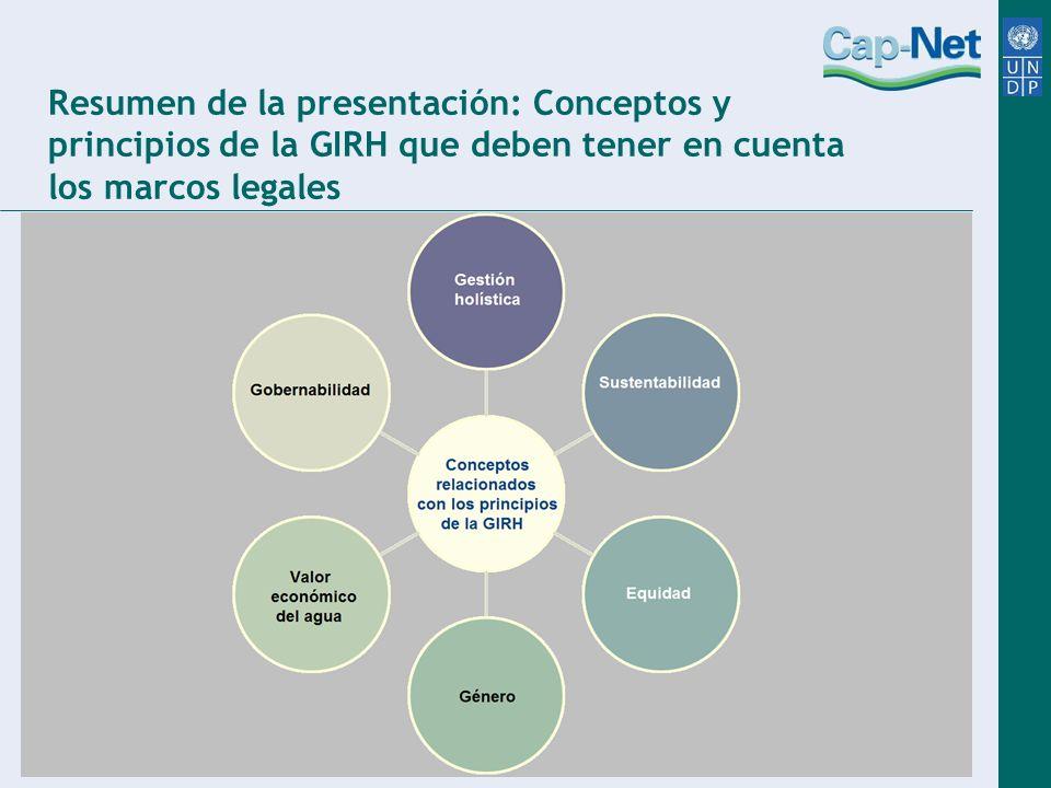 Resumen de la presentación: Conceptos y principios de la GIRH que deben tener en cuenta los marcos legales