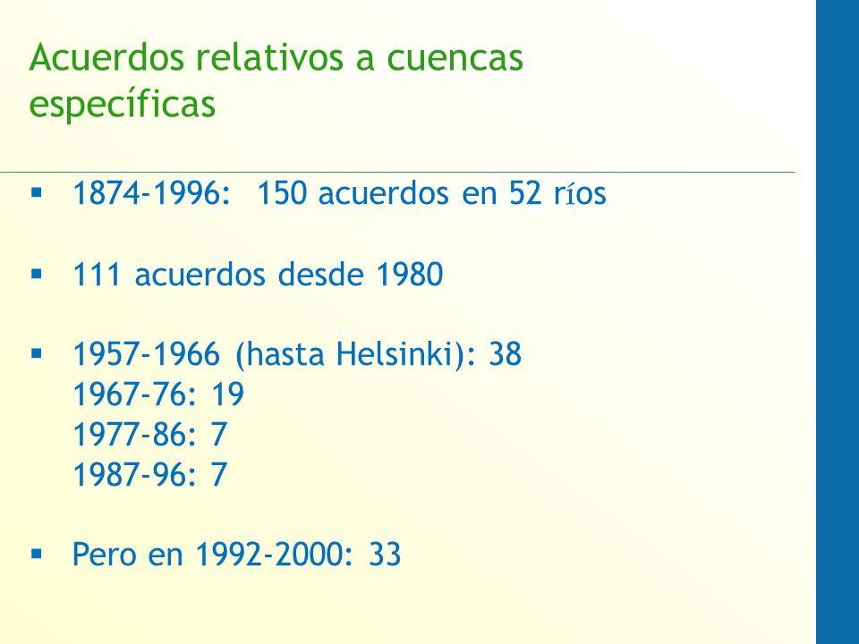 Acuerdos relativos a cuencas específicas 1874-1996: 150 acuerdos en 52 r í os 111 acuerdos desde 1980 1957-1966 (hasta Helsinki): 38 1967-76: 19 1977-86: 7 1987-96: 7 Pero en 1992-2000: 33