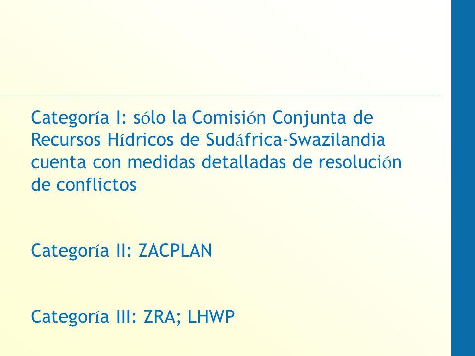 Categor í a I: s ó lo la Comisi ó n Conjunta de Recursos H í dricos de Sud á frica-Swazilandia cuenta con medidas detalladas de resoluci ó n de conflictos Categor í a II: ZACPLAN Categor í a III: ZRA; LHWP