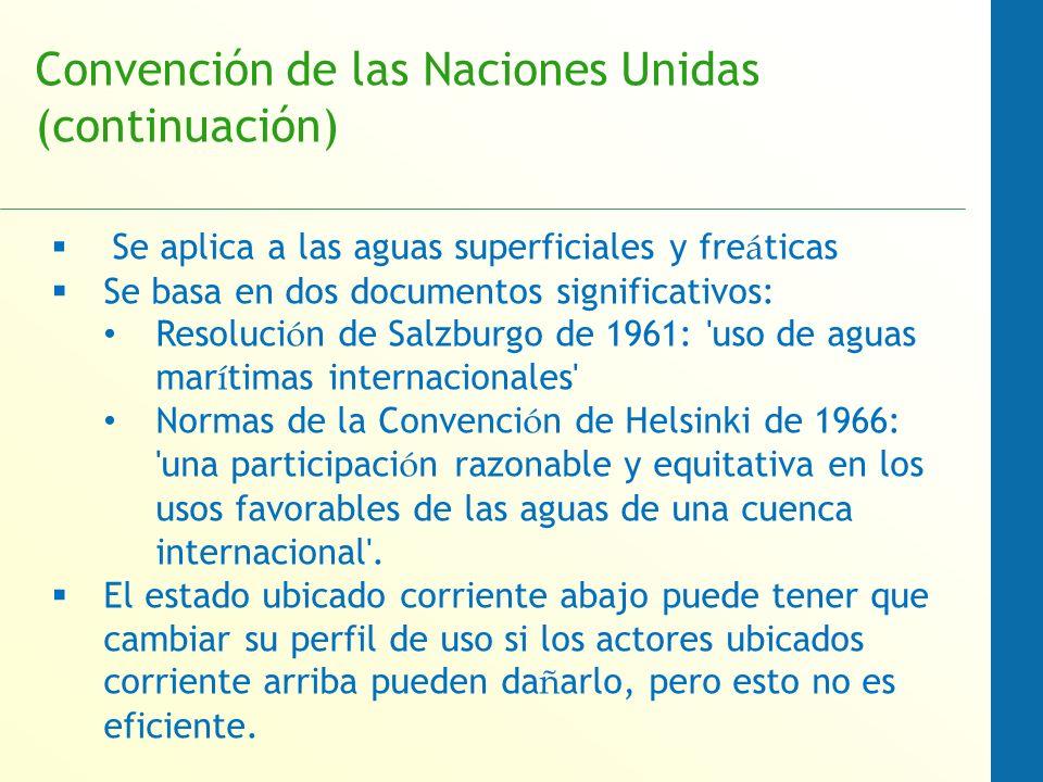 Base para la cooperación internacional Algunos piensan que refleja una normativa internacional emergente.