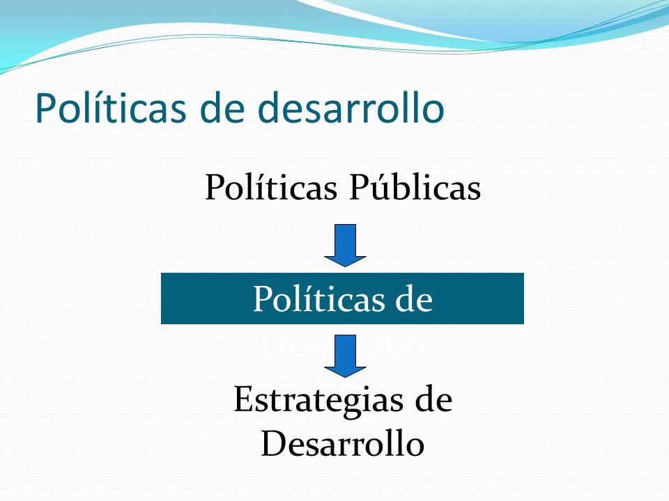Políticas de desarrollo Políticas Públicas Políticas de Desarrollo Estrategias de Desarrollo