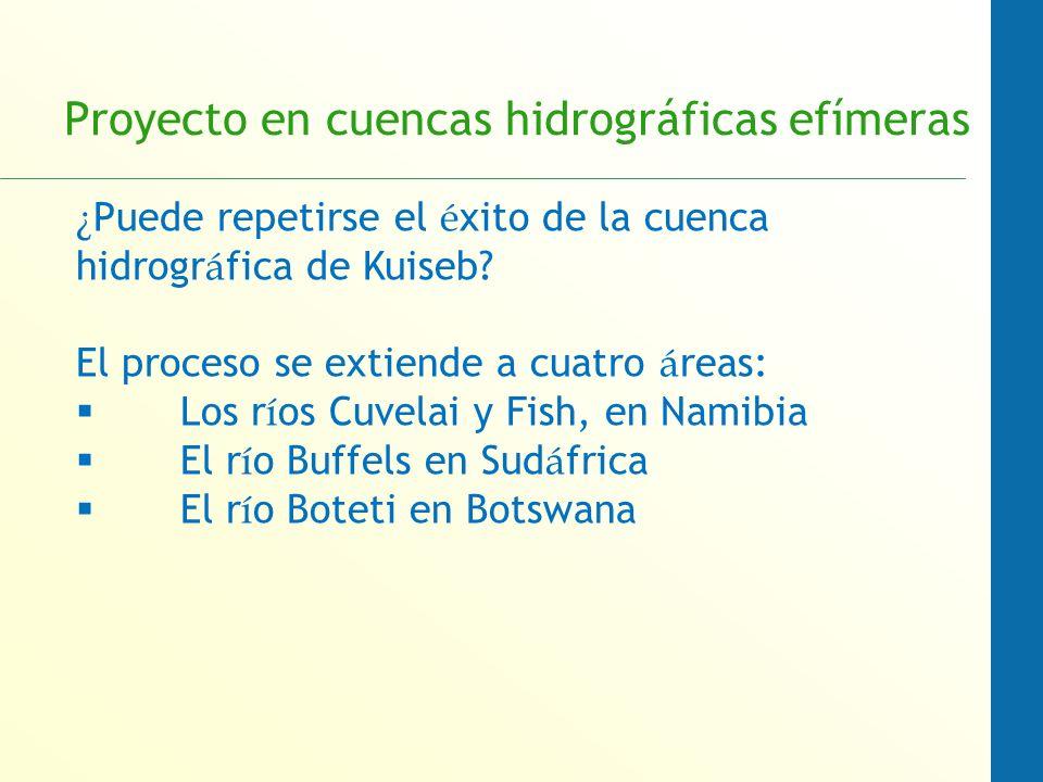 Proyecto en cuencas hidrográficas efímeras ¿ Puede repetirse el é xito de la cuenca hidrogr á fica de Kuiseb.