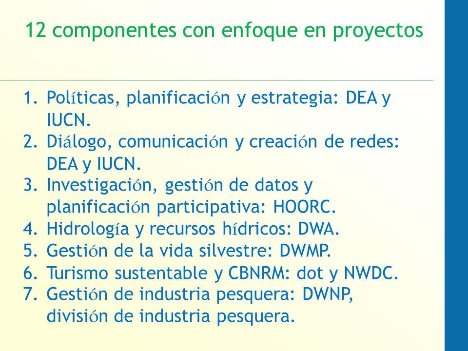 1.Pol í ticas, planificaci ó n y estrategia: DEA y IUCN.