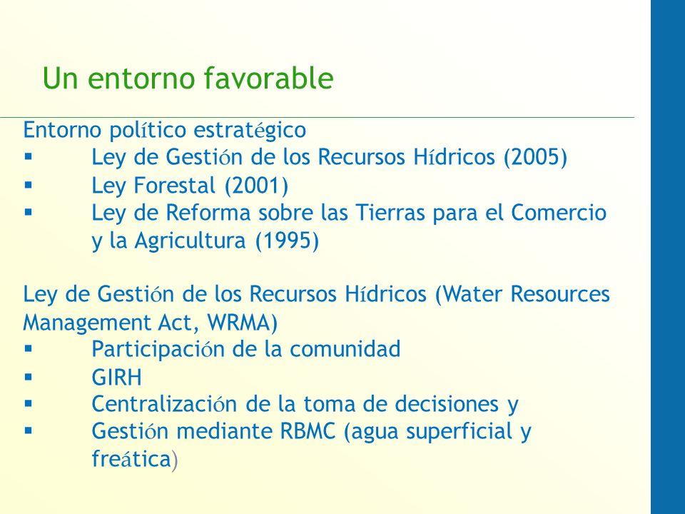 Un entorno favorable Entorno pol í tico estrat é gico Ley de Gesti ó n de los Recursos H í dricos (2005) Ley Forestal (2001) Ley de Reforma sobre las Tierras para el Comercio y la Agricultura (1995) Ley de Gesti ó n de los Recursos H í dricos (Water Resources Management Act, WRMA) Participaci ó n de la comunidad GIRH Centralizaci ó n de la toma de decisiones y Gesti ó n mediante RBMC (agua superficial y fre á tica )