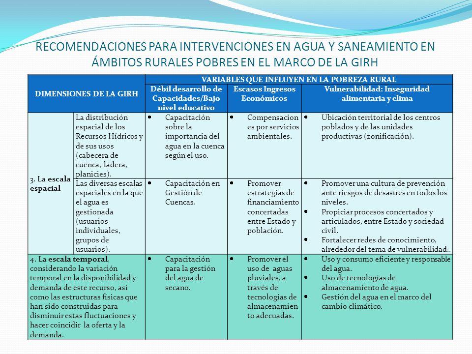 DIMENSIONES DE LA GIRH VARIABLES QUE INFLUYEN EN LA POBREZA RURAL Débil desarrollo de Capacidades/Bajo nivel educativo Escasos Ingresos Económicos Vul