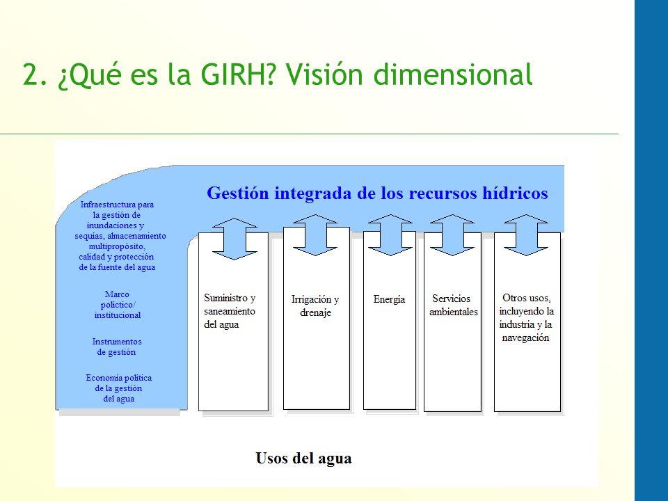 2. ¿Qué es la GIRH? Visión dimensional