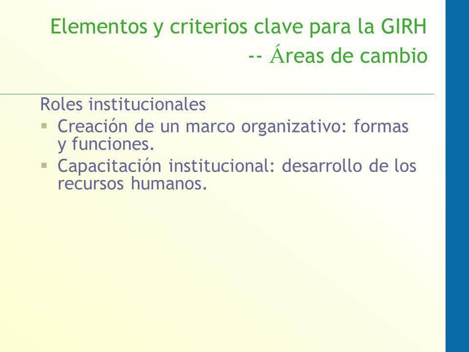 Roles institucionales Creación de un marco organizativo: formas y funciones. Capacitación institucional: desarrollo de los recursos humanos. Elementos