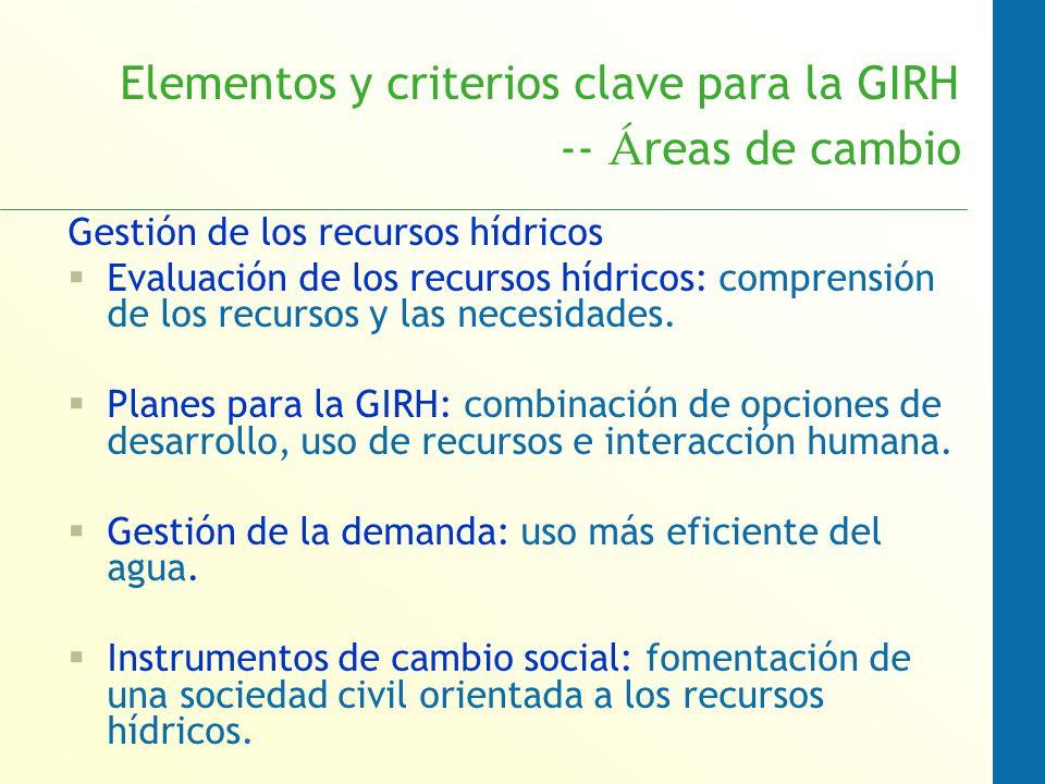 Gestión de los recursos hídricos Evaluación de los recursos hídricos: comprensión de los recursos y las necesidades. Planes para la GIRH: combinación