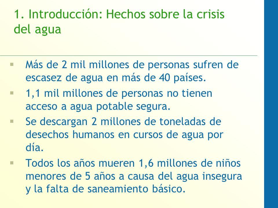 1. Introducción: Hechos sobre la crisis del agua Más de 2 mil millones de personas sufren de escasez de agua en más de 40 países. 1,1 mil millones de