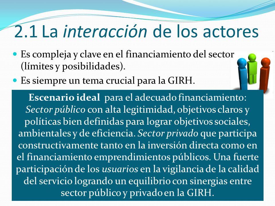 2.1La interacción de los actores Es compleja y clave en el financiamiento del sector (límites y posibilidades).