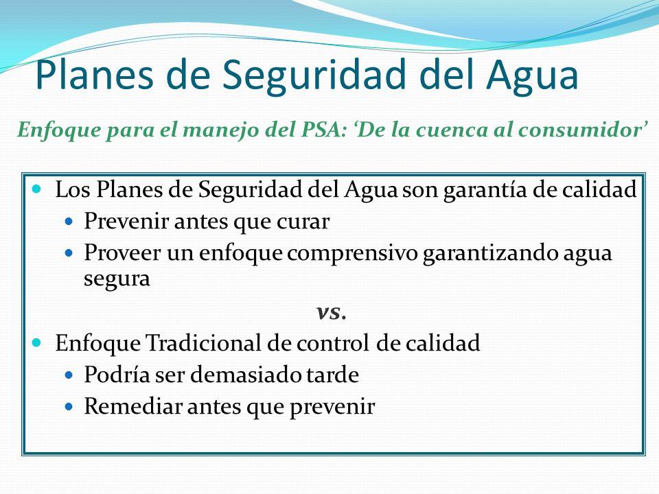 Los Planes de Seguridad del Agua son garantía de calidad Prevenir antes que curar Proveer un enfoque comprensivo garantizando agua segura vs. Enfoque