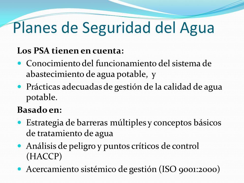 Los PSA tienen en cuenta: Conocimiento del funcionamiento del sistema de abastecimiento de agua potable, y Prácticas adecuadas de gestión de la calida