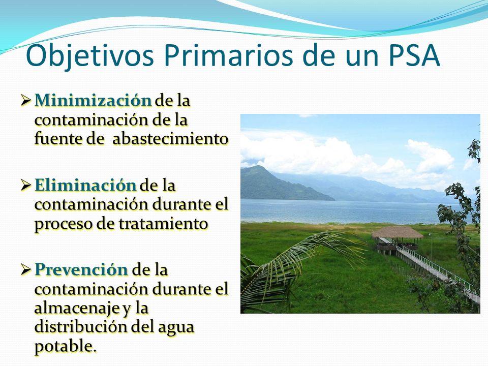 Minimización de la contaminación de la fuente de abastecimiento Minimización de la contaminación de la fuente de abastecimiento Eliminación de la cont