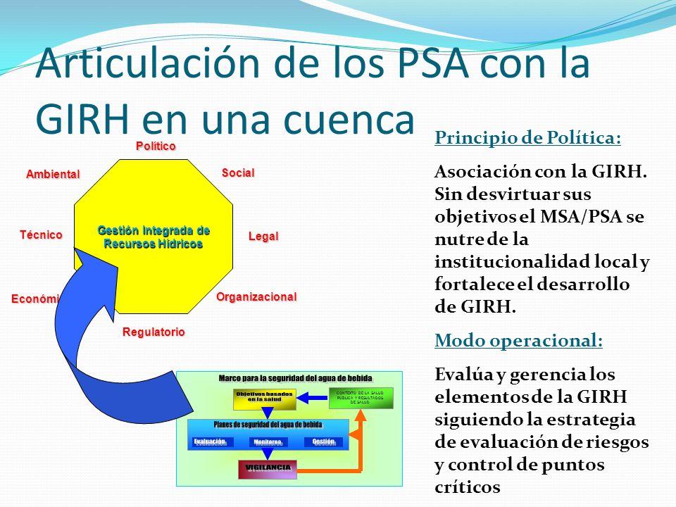 Principio de Política: Asociación con la GIRH. Sin desvirtuar sus objetivos el MSA/PSA se nutre de la institucionalidad local y fortalece el desarroll