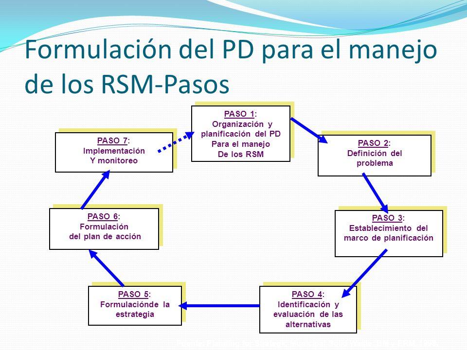 PASO 4: Identificación y evaluación de las alternativas PASO 4: Identificación y evaluación de las alternativas PASO 5: Formulaciónde la estrategia PA