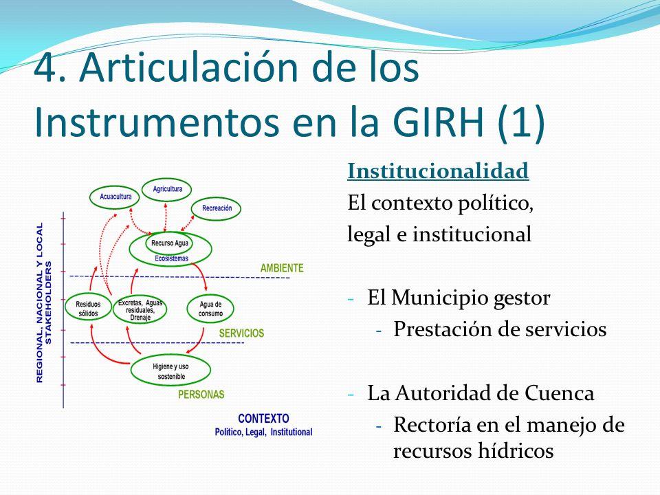 4. Articulación de los Instrumentos en la GIRH (1) Institucionalidad El contexto político, legal e institucional - El Municipio gestor - Prestación de
