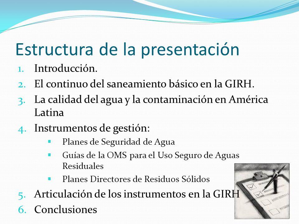 Estructura de la presentación 1.Introducción. 2.El continuo del saneamiento básico en la GIRH. 3.La calidad del agua y la contaminación en América Lat