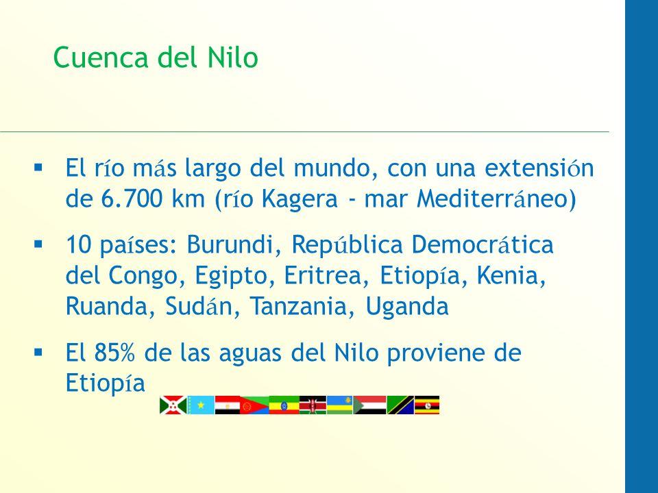 El r í o m á s largo del mundo, con una extensi ó n de 6.700 km (r í o Kagera - mar Mediterr á neo) 10 pa í ses: Burundi, Rep ú blica Democr á tica del Congo, Egipto, Eritrea, Etiop í a, Kenia, Ruanda, Sud á n, Tanzania, Uganda El 85% de las aguas del Nilo proviene de Etiop í a Cuenca del Nilo