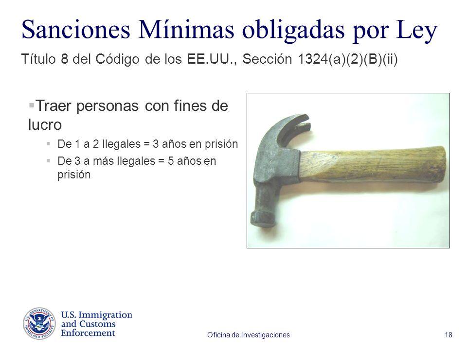Oficina de Investigaciones 18 Sanciones Mínimas obligadas por Ley Traer personas con fines de lucro De 1 a 2 Ilegales = 3 años en prisión De 3 a más I