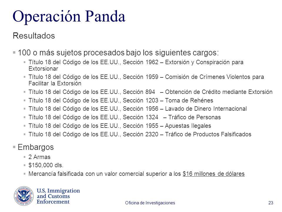 Oficina de Investigaciones 23 Operación Panda 100 o más sujetos procesados bajo los siguientes cargos: Título 18 del Código de los EE.UU., Sección 196