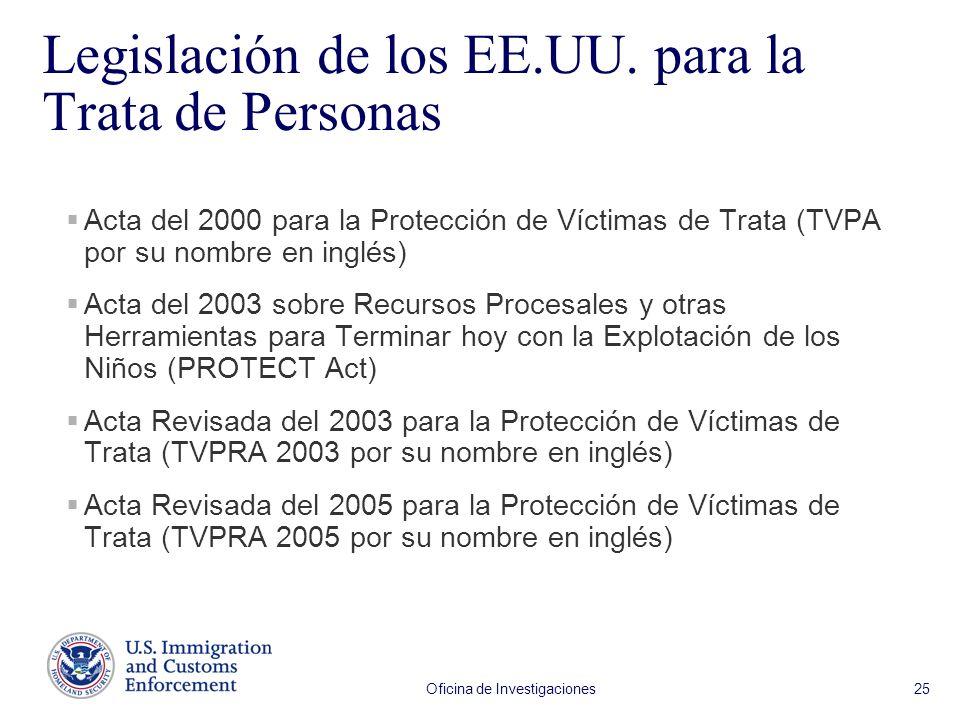 Oficina de Investigaciones 25 Legislación de los EE.UU. para la Trata de Personas Acta del 2000 para la Protección de Víctimas de Trata (TVPA por su n