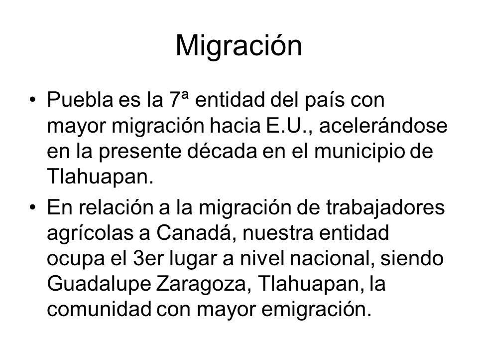 Migración Puebla es la 7ª entidad del país con mayor migración hacia E.U., acelerándose en la presente década en el municipio de Tlahuapan. En relació