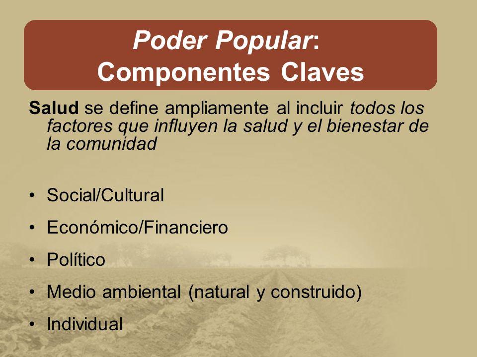 Salud se define ampliamente al incluir todos los factores que influyen la salud y el bienestar de la comunidad Social/Cultural Económico/Financiero Político Medio ambiental (natural y construido) Individual Poder Popular: Componentes Claves