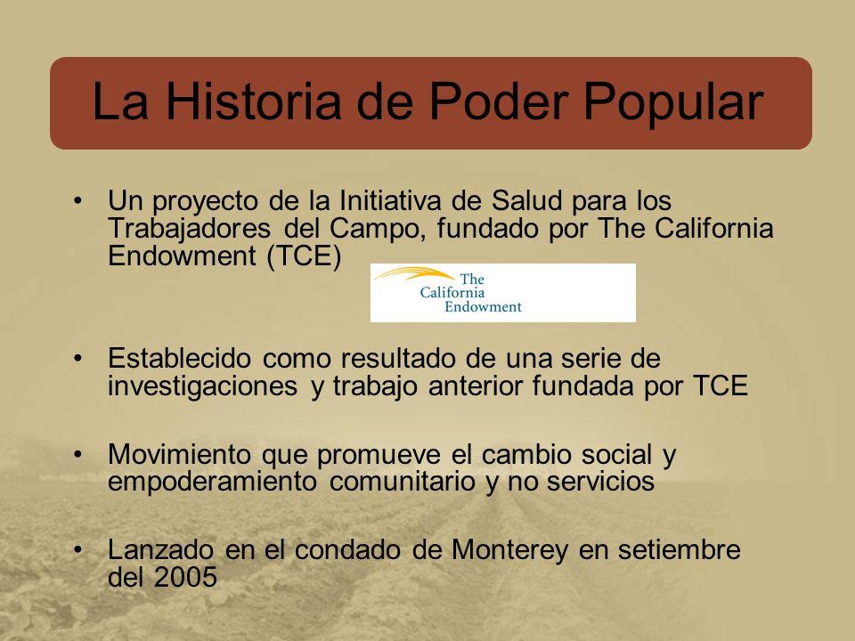 Un proyecto de la Initiativa de Salud para los Trabajadores del Campo, fundado por The California Endowment (TCE) Establecido como resultado de una serie de investigaciones y trabajo anterior fundada por TCE Movimiento que promueve el cambio social y empoderamiento comunitario y no servicios Lanzado en el condado de Monterey en setiembre del 2005 La Historia de Poder Popular