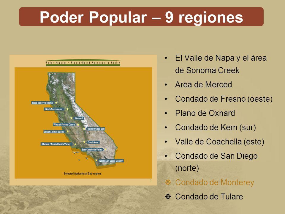 El Valle de Napa y el área de Sonoma Creek Area de Merced Condado de Fresno (oeste) Plano de Oxnard Condado de Kern (sur) Valle de Coachella (este) Condado de San Diego (norte) Condado de Monterey Condado de Tulare Poder Popular – 9 regiones