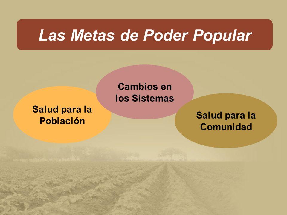 Salud para la Población Cambios en los Sistemas Salud para la Comunidad Las Metas de Poder Popular
