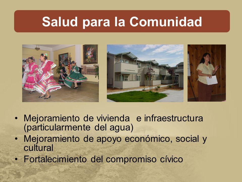 Mejoramiento de vivienda e infraestructura (particularmente del agua) Mejoramiento de apoyo económico, social y cultural Fortalecimiento del compromiso cívico Salud para la Comunidad