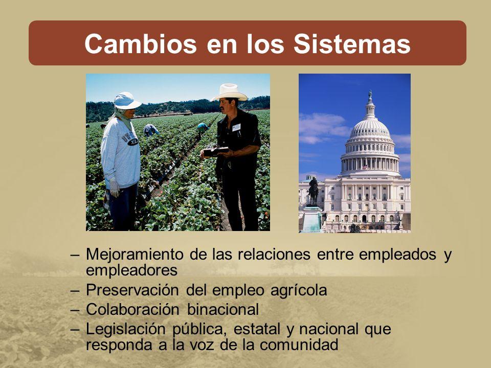 –Mejoramiento de las relaciones entre empleados y empleadores –Preservación del empleo agrícola –Colaboración binacional –Legislación pública, estatal y nacional que responda a la voz de la comunidad Cambios en los Sistemas