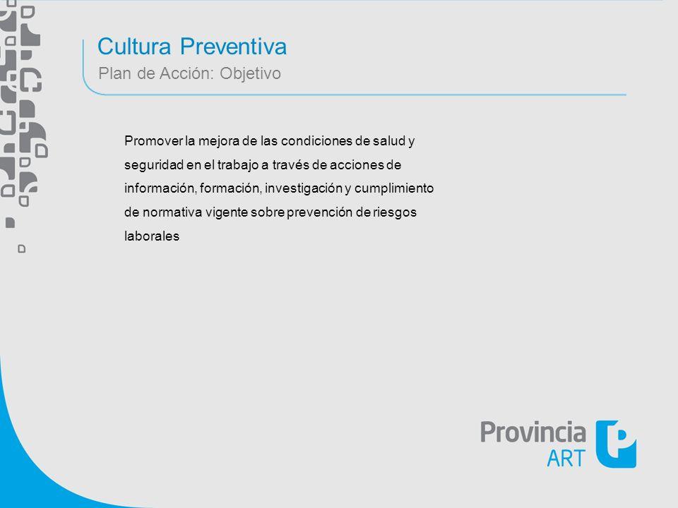 Cultura Preventiva Plan de Acción: Objetivo Promover la mejora de las condiciones de salud y seguridad en el trabajo a través de acciones de informaci