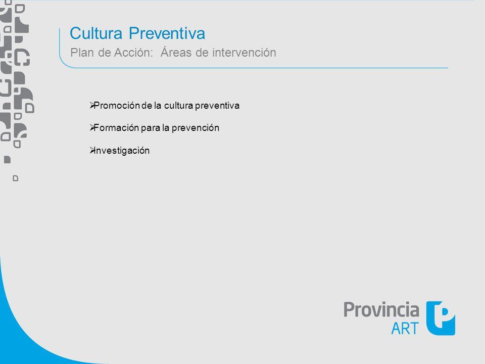 Cultura Preventiva Plan de Acción: Áreas de intervención Promoción de la cultura preventiva Formación para la prevención Investigación