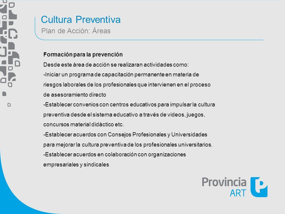 Cultura Preventiva Plan de Acción: Áreas Formación para la prevención Desde este área de acción se realizaran actividades como: -Iniciar un programa d