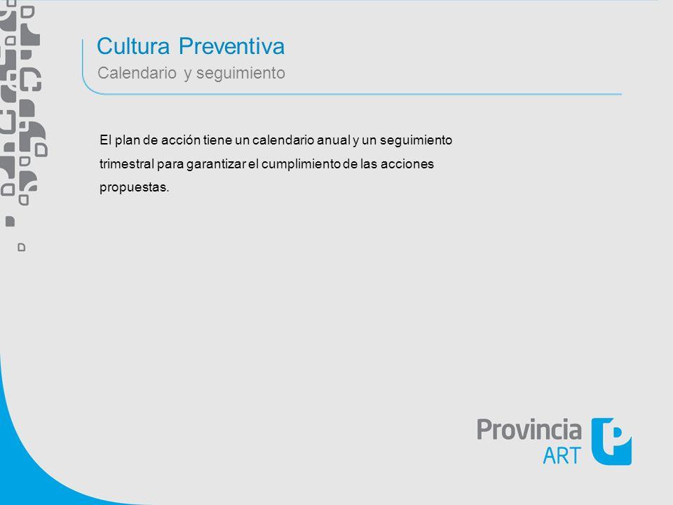 Cultura Preventiva Calendario y seguimiento El plan de acción tiene un calendario anual y un seguimiento trimestral para garantizar el cumplimiento de