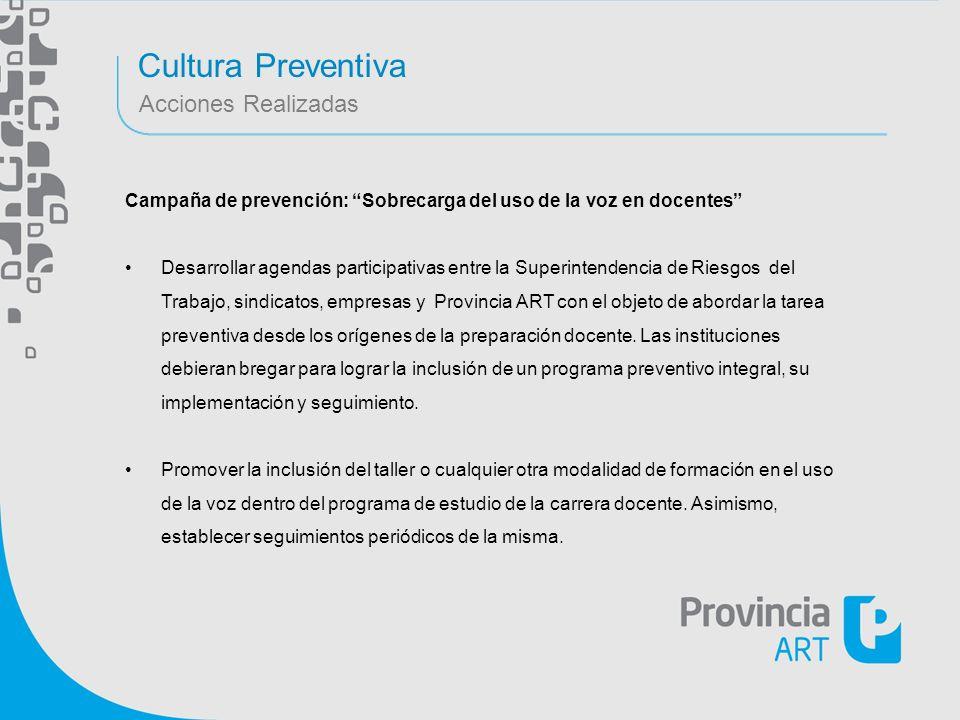 Cultura Preventiva Acciones Realizadas Campaña de prevención: Sobrecarga del uso de la voz en docentes Desarrollar agendas participativas entre la Sup