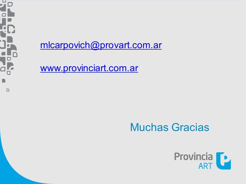 Muchas Gracias mlcarpovich@provart.com.ar www.provinciart.com.ar