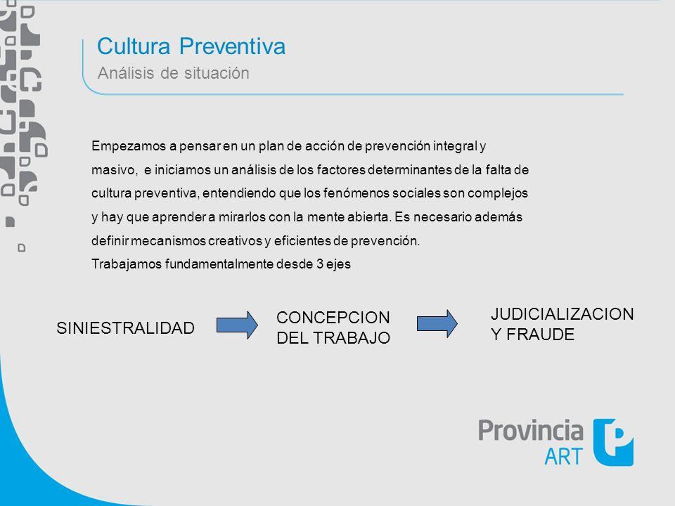 Cultura Preventiva Análisis de situación Empezamos a pensar en un plan de acción de prevención integral y masivo, e iniciamos un análisis de los facto