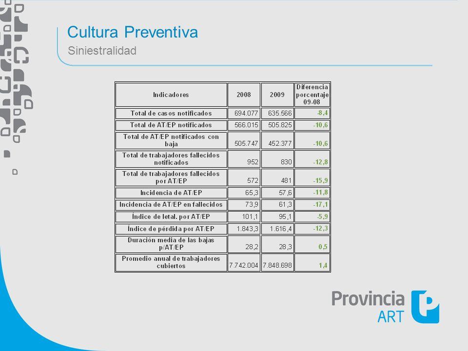 Cultura Preventiva Concepción del trabajo Partimos de una concepción diferente del trabajo de la que teníamos hasta el momento.